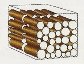 Qu'est ce qu'un stère de bois