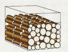 Stère de bois en fonction de la taille des buches